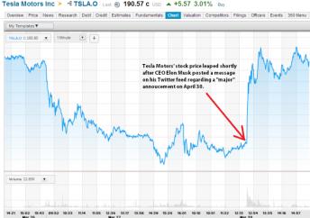 tesla-stock-price.png